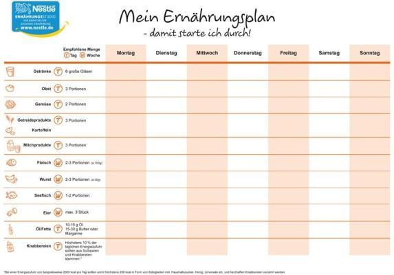 Das Ernahrungstagebuch Inklusive Kostenloser 5